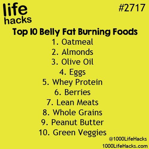 Belly Fat Burning Foods