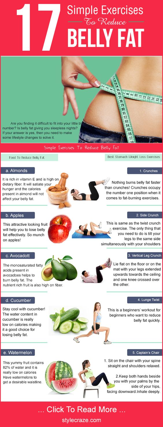 Simple exercises to reduce Belly Fat