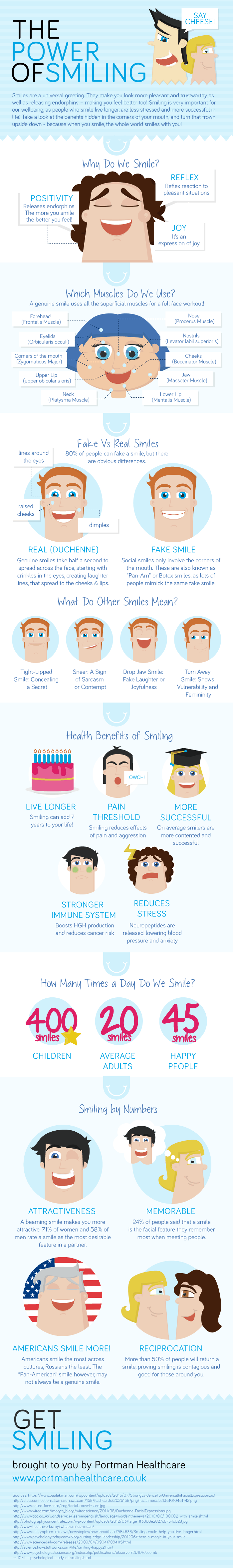 The Power Of Smiling Infographic
