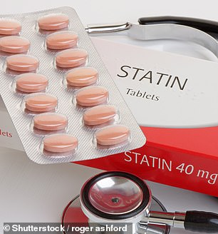 Statins are the mainstay of cholesterol management but are not free from drug and food interactions