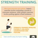 Resistance Training Program Improves Health In Older People