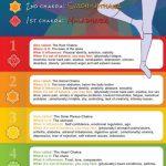 Restorative Yoga Benefits