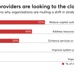 3 key questions to solve data analytics in the cloud