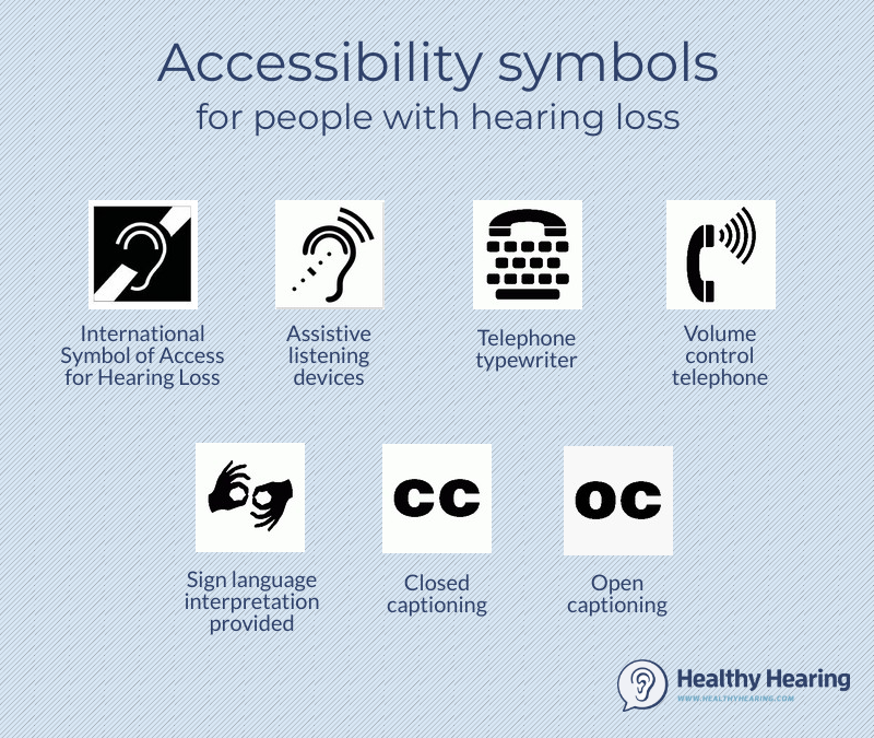 Illustration of common hearing impaired accessibility symbols